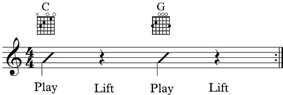 Learning guitar chords for beginners free