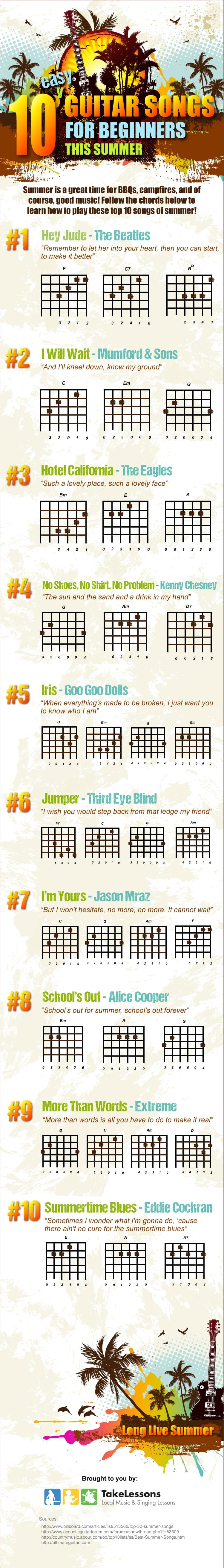 Song For Guitar Beginners : 10 easy guitar songs for beginners this summer infographic ~ Russianpoet.info Haus und Dekorationen