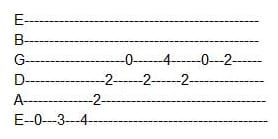 How To Read Guitar Tabs Melody