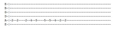 Easy Guitar Tabs To Play Now