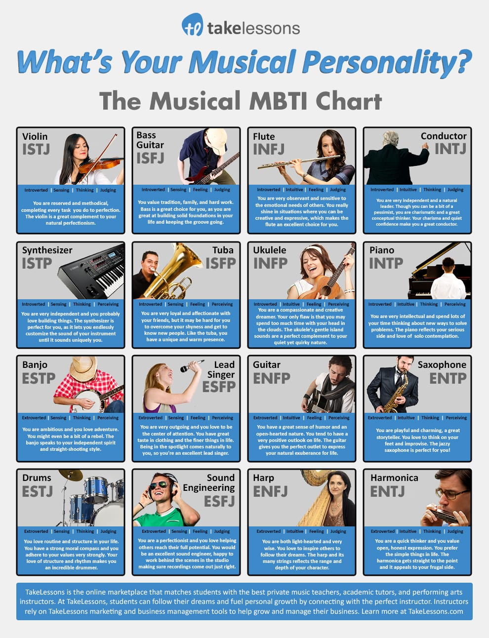 Musical Myers-Briggs personality test