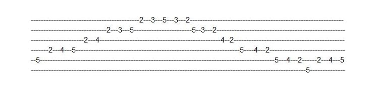 Guitar String Notes: How to Remember All Notes on a Guitar? [Charts]
