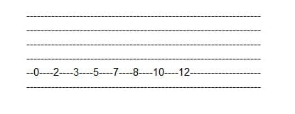 roadmap of the notes on a guitar takelessons blog. Black Bedroom Furniture Sets. Home Design Ideas