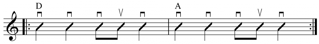 strum notations