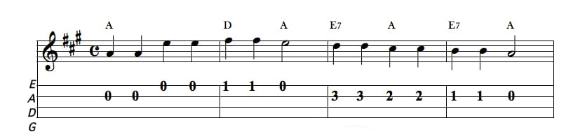 Introduction to Reading Violin Tabs