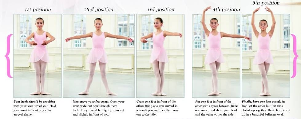Photo by http://www.balletdanceexperts.com/ballet-terms-with-pictures/