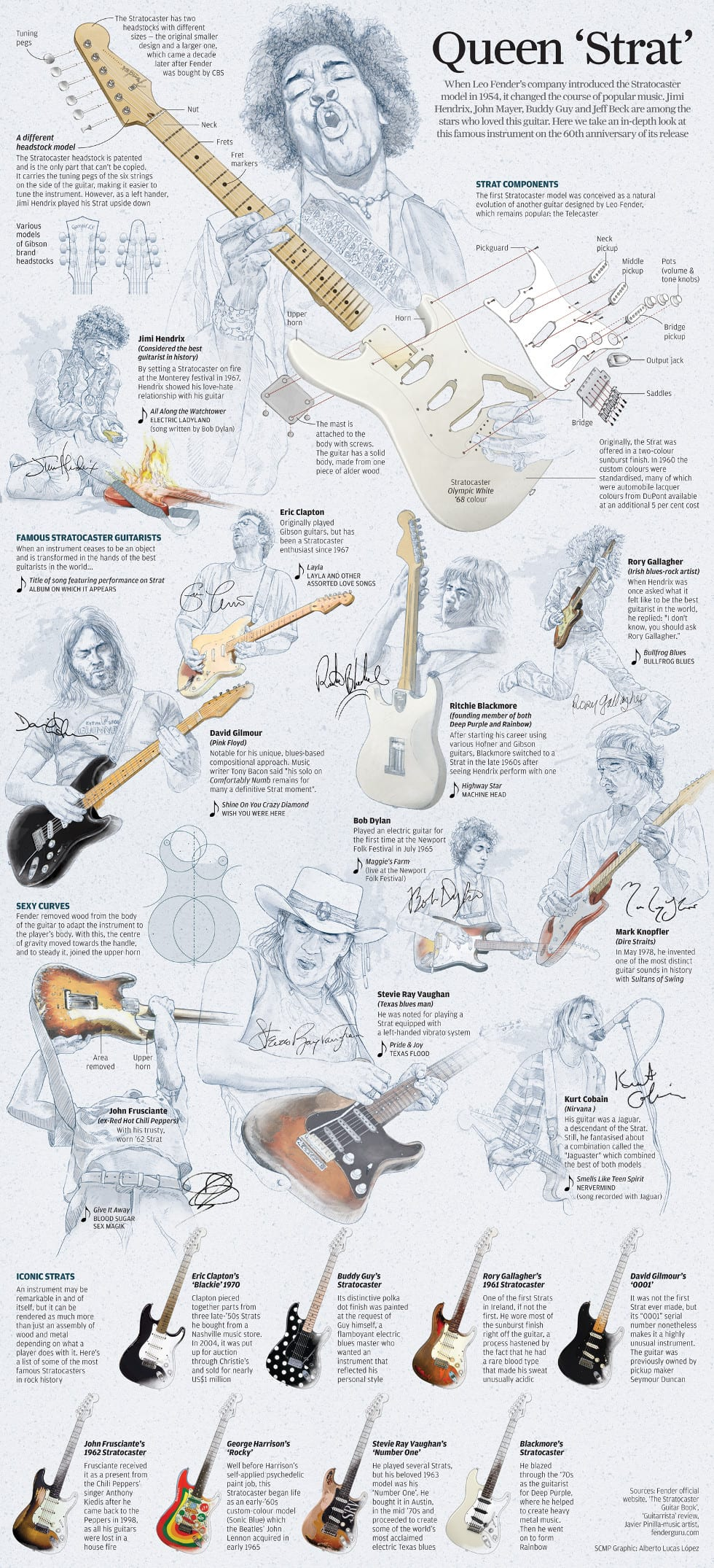 stratocaster_980px