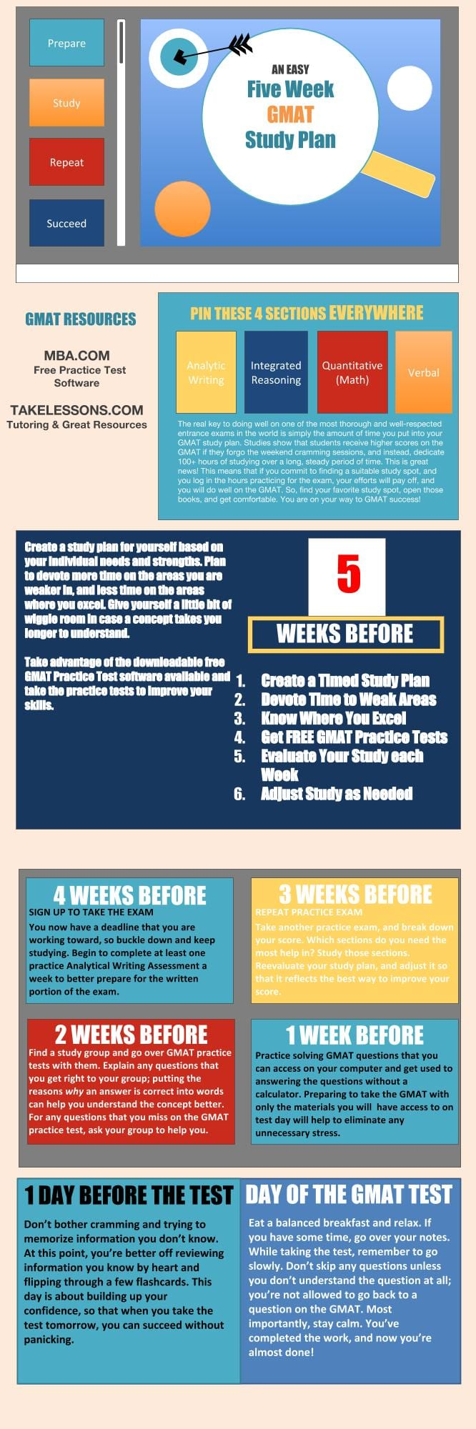 GMAT Infographic for TL.ppt