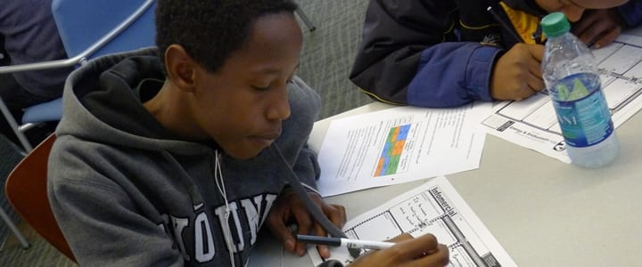 5 Crucial Study Skills for Middle School