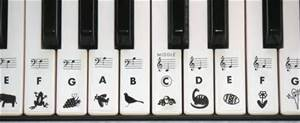 labeled piano keys 2