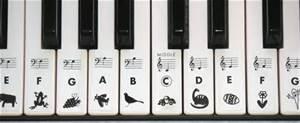 labeled piano keys 2