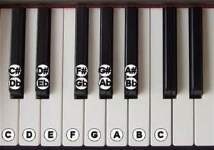 labeled piano keys