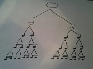 Note Value Family Tree