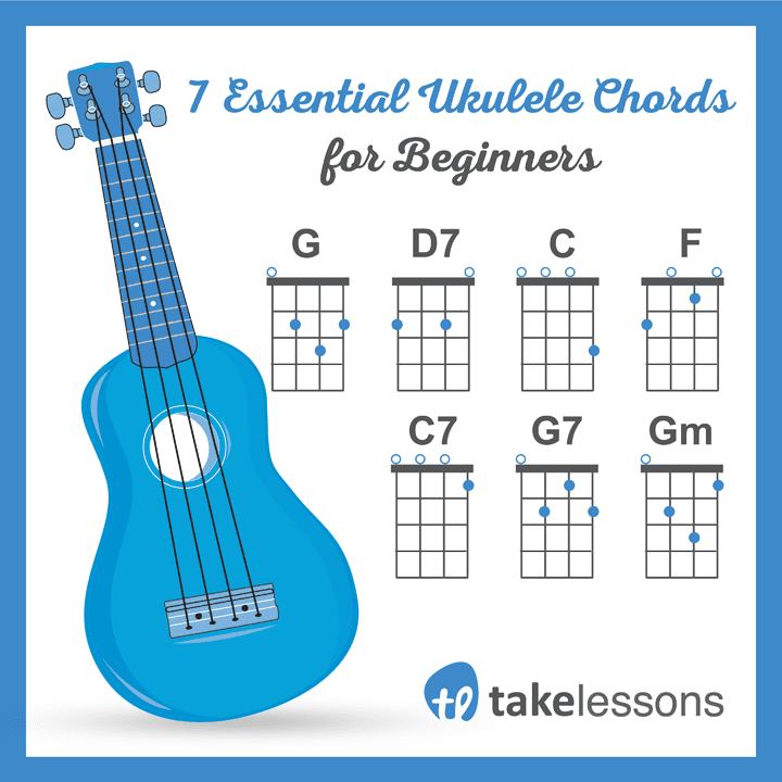 7 Essential Ukulele Chords for Beginners