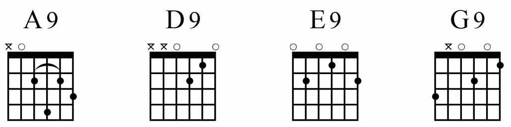 Add Flavor To Your Playing With These 7 Guitar Chords