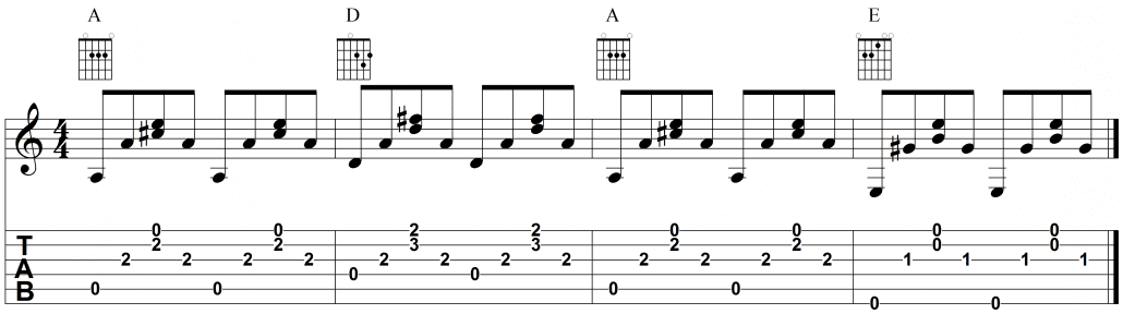 fingerpicking pattern 1