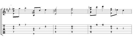 List of Best Guitar Tablature and Music Notation Software ...