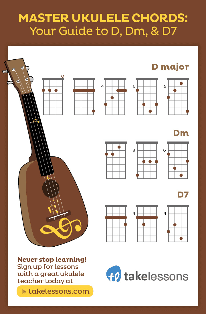 Complete Guide To Mastering The D D7 And Dm Ukulele Chords