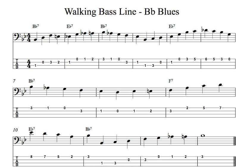 Walking Bass Line Tab and Music