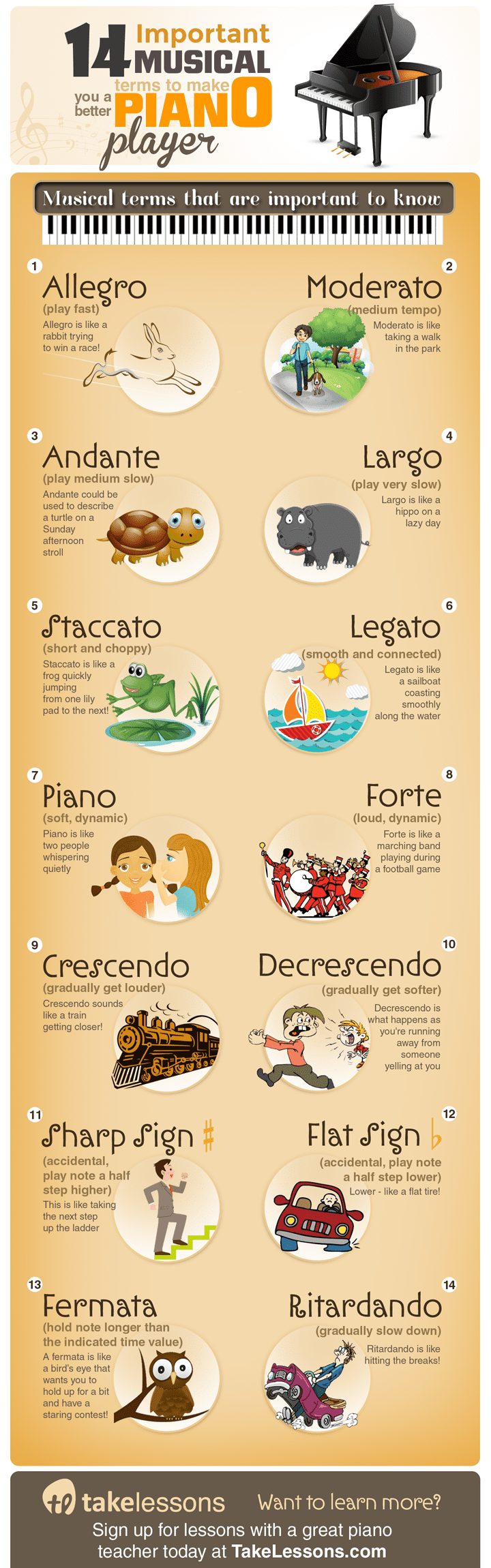 Infographic: 14 Common Musical Terms All Piano Players Need to Know