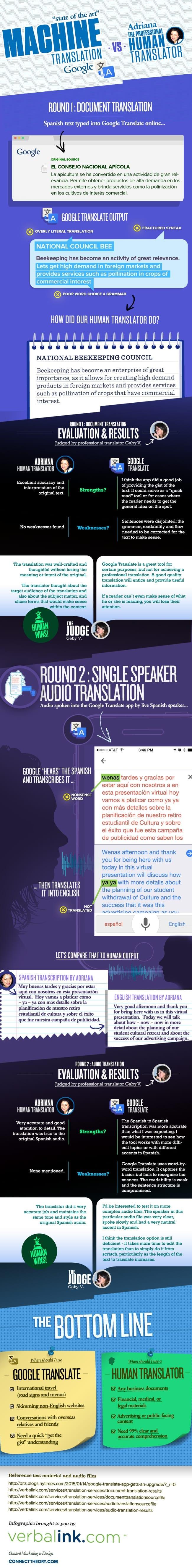 verbal-ink-translation-infographic-final1