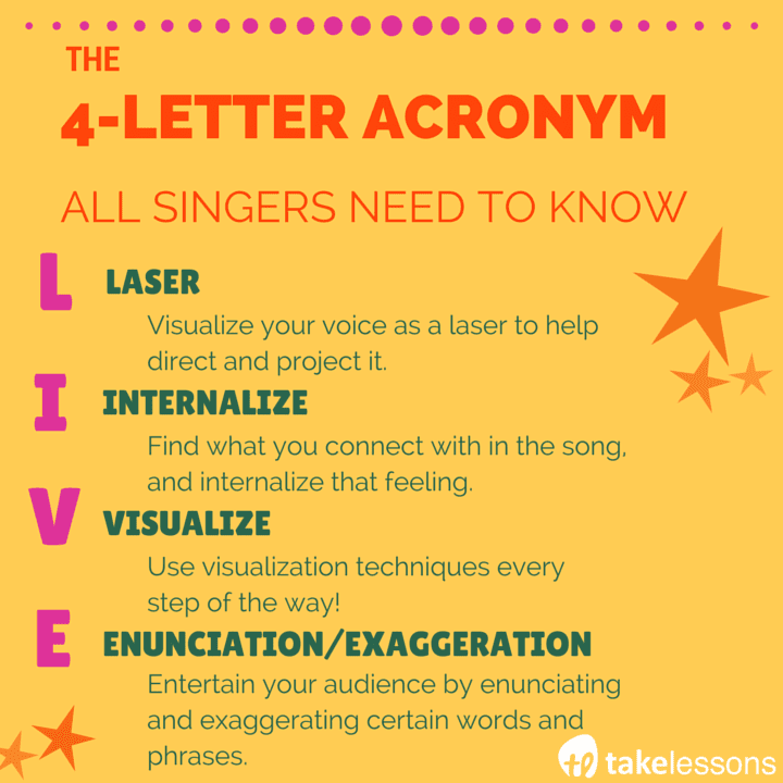 the 4 letter acronym all aspiring singers need to know