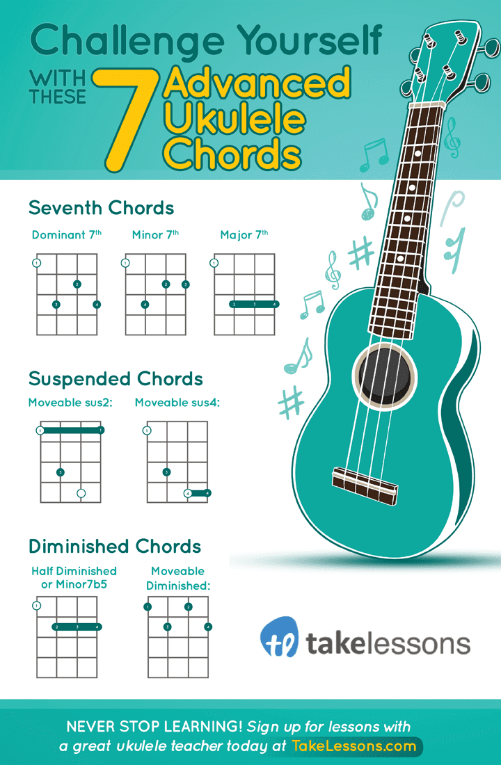 Challenge Yourself With These 7 Advanced Ukulele Chords