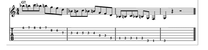 Country Guitar Licks Figure 2