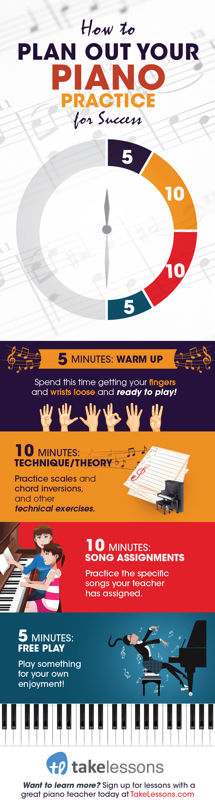 Infographic: How to Practice Piano for Your Best Results