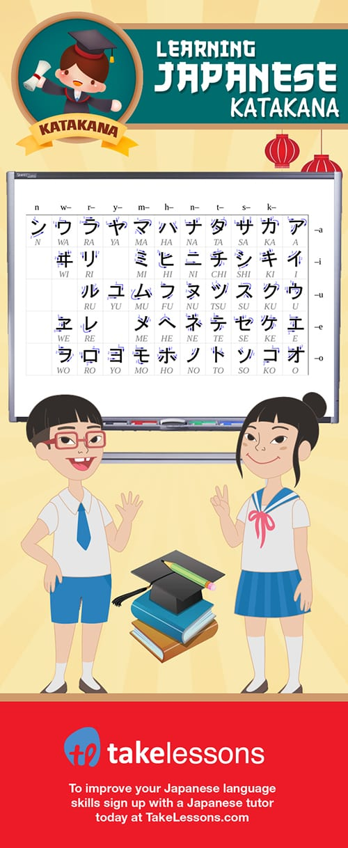 konichiwa in japanese writing I first learned about this in a japanese junior high school when i why are kombanwa and konnichiwa both spelled (in hiragana) the rules for writing hiragana.