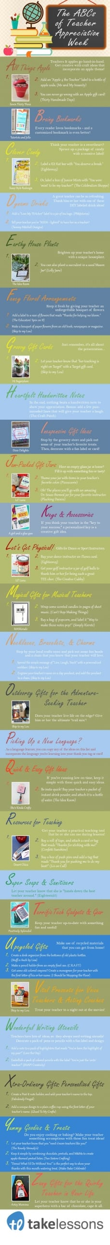 The ABCs of Teacher Appreciation Week [Infographic]