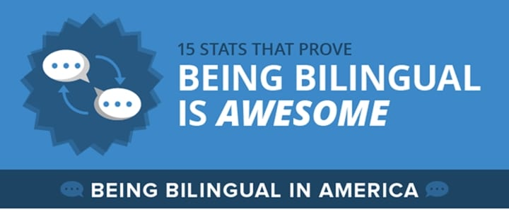 15 Stats That Prove Being Bilingual is Awesome [Infographic]