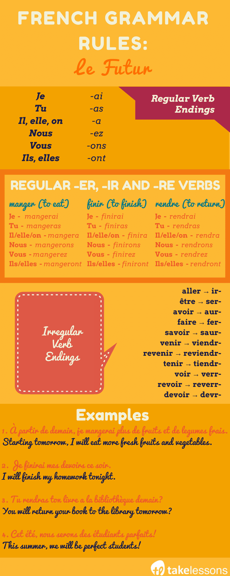 French Present Tense – Part 1D: Irregular Verbs in -yer