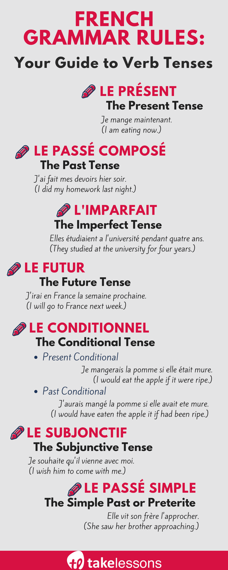 French Grammar Rules Your Guide To Verb Tenses