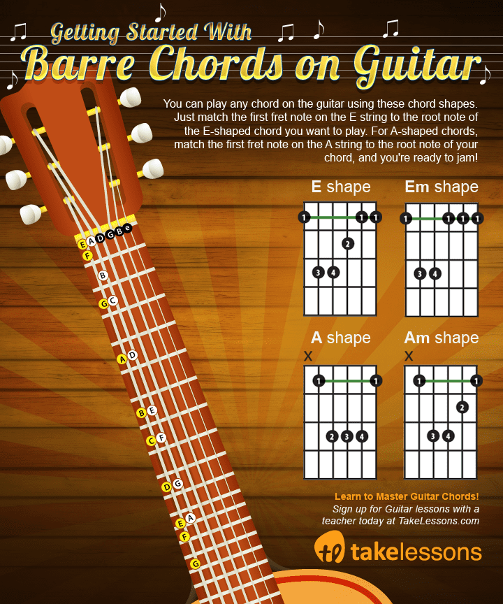 guitar essentials how to play barre chords. Black Bedroom Furniture Sets. Home Design Ideas