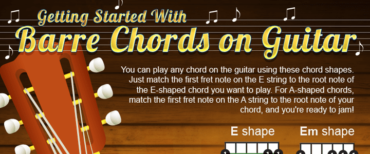 Guitar Essentials: How to Play Barre Chords