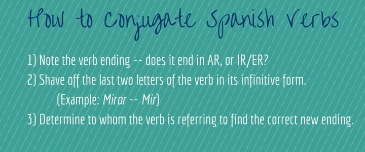 How to Conjugate Spanish Verbs