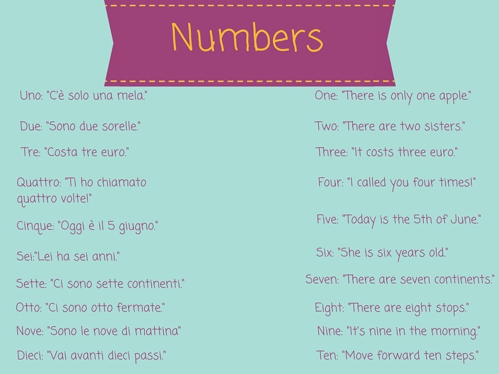 Numbers furthermore X Php Pagespeed Ic Z W Dmbuq also Even And Odd Number Worksheets Easy further Metric Isometric Dot Paper Metric Centimeter also Original. on numbers worksheets