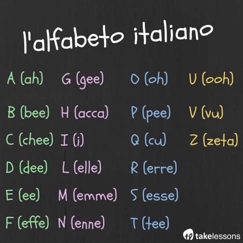 Letter Italian Words