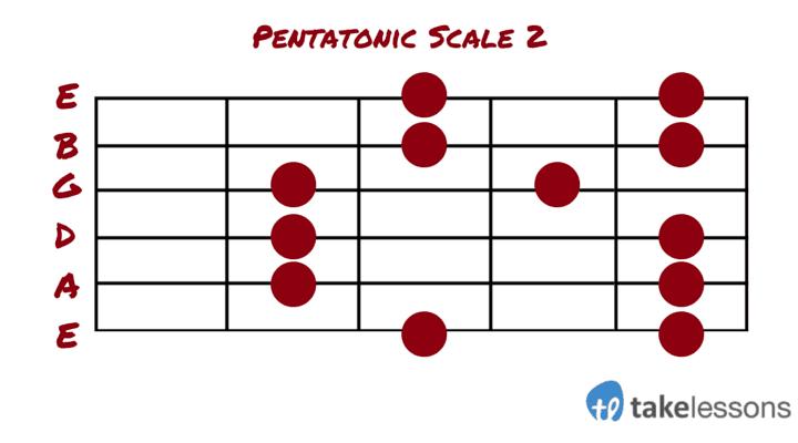 pentatonic scale 2