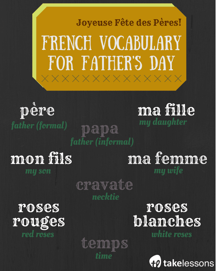 French Vocabulary for Father's Day