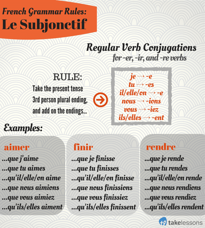 conjugations of the verb essayer