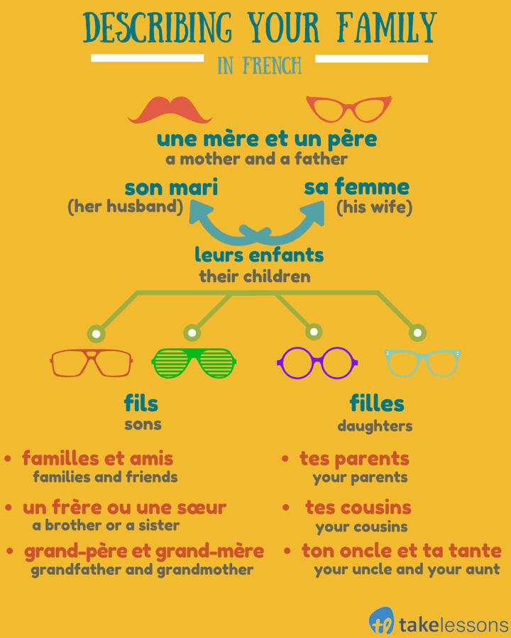 Build Your French Vocabulary: Family Members and Relationships