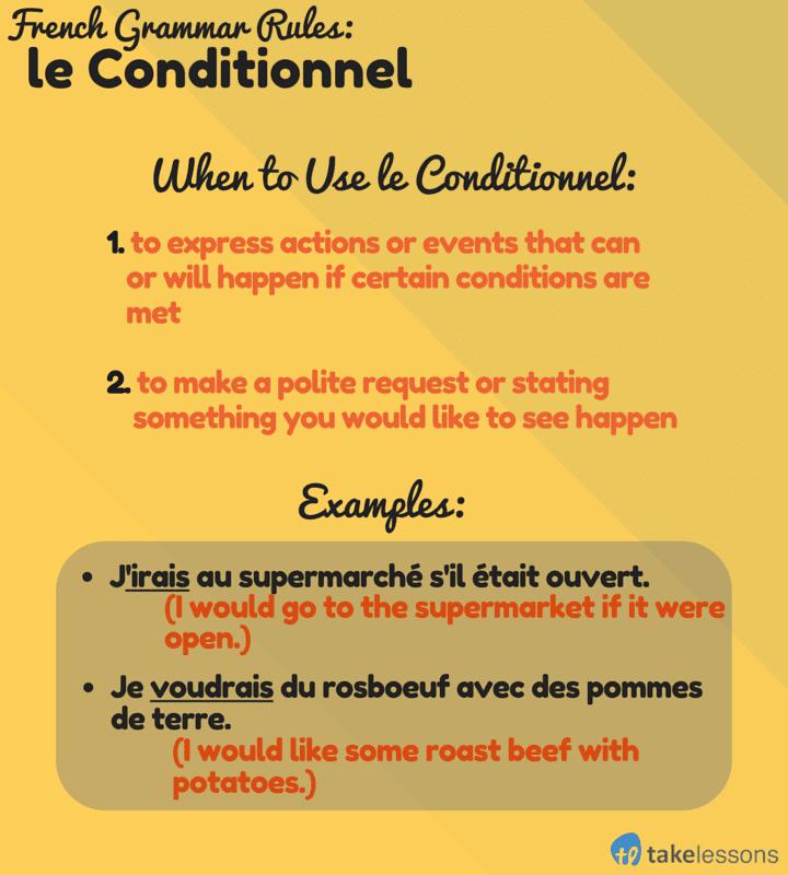 French Grammar Rules