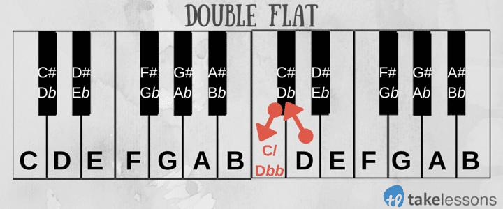 Double Flat