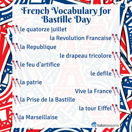 French Vocabulary for Bastille Day