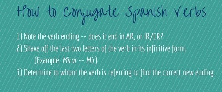 essayer conjugation french