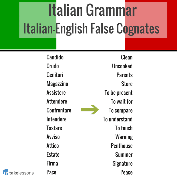 Italian Grammar Exploring Cognates And False Cognates