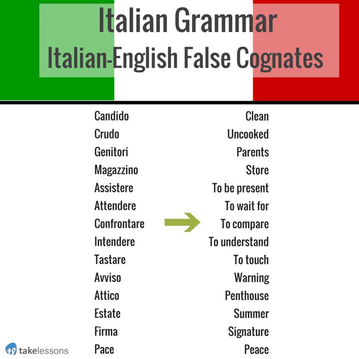 Words Language Grammar: Italian Grammar: Exploring Cognates And False Cognates