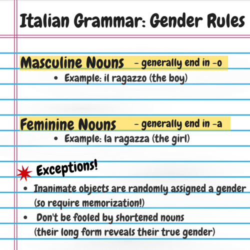 Italian Grammar Introduction To Gender And Number. Italian Grammar. Worksheet. Identifying Gender Of Nouns Worksheet At Clickcart.co
